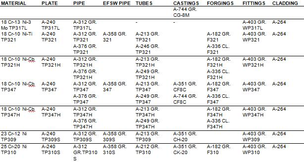 Steel-Piping-Materials-list2