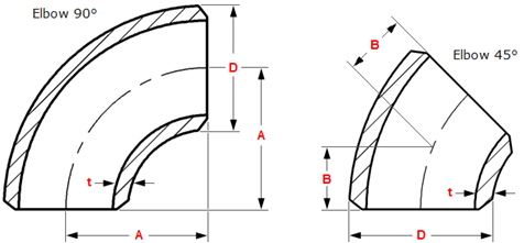 Dimensions of long radius elbows 45 degree 90 degree ASME B16.9