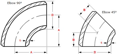 Dimensions of long radius elbows 45 degree 90 degree ASME B16.9
