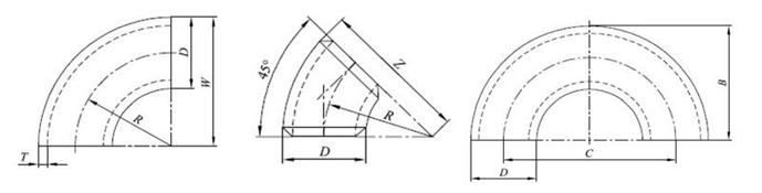Dimensions of butt welding elbows 3D EN 10253-2
