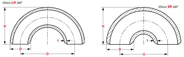 Dimensions of butt welding pipe returns ASME B16.9 B16.28