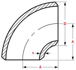 Dimensions of short radius elbows 90 degree ASME B16.9