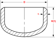 Dimensions of steel butt welding caps ASME B16.9