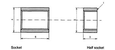 Dimensions of threaded pipe coupling socket DIN2986