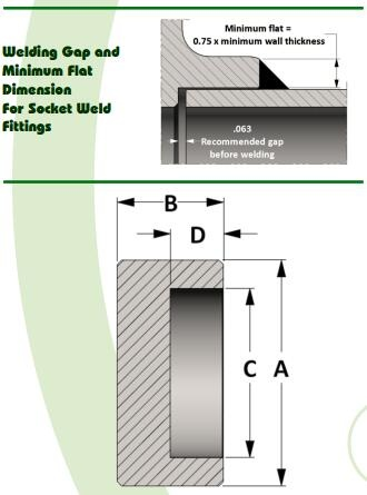 Dimension-of-socket-weld-pipe-fitting.