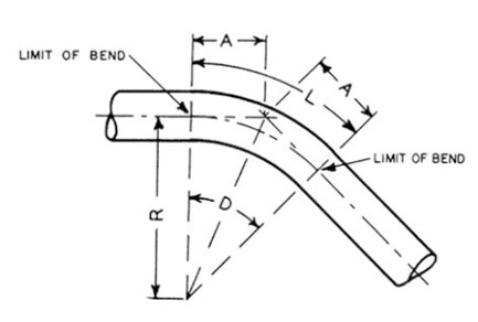 What is the pipe bend?