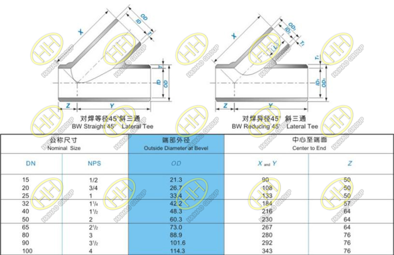Lateral pipe tee size