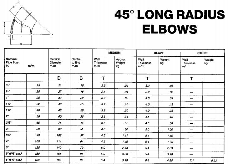 45 Degree Long Radius Elbows