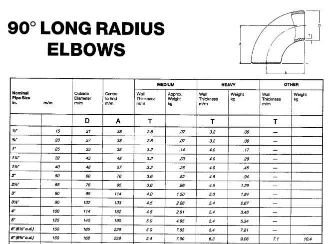 90 Degree Long Radius Elbows