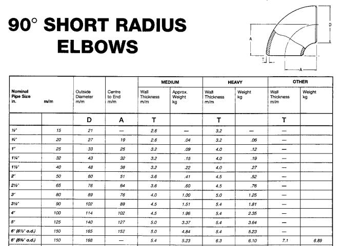 90 Degree Short Radius Elbows